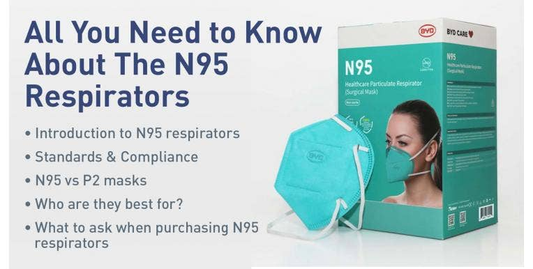 All You Need to Know About N95 Respirators